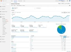 Example of Google Analytics on a Lawyer's Website