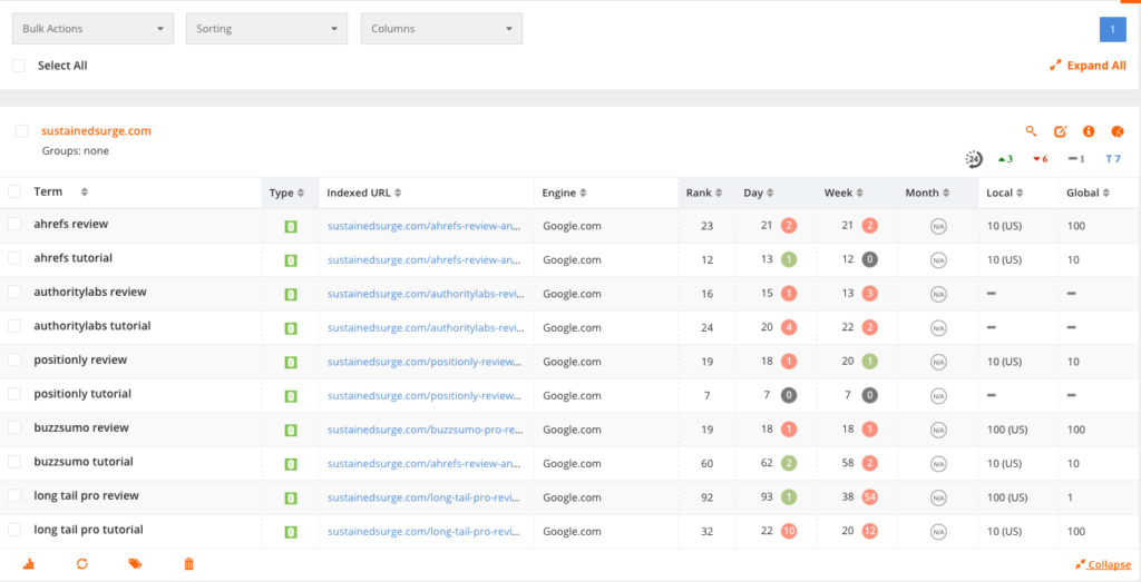 SEO With ProRankTracker For Law Firms